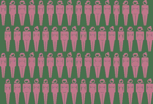 脂肪注入豊胸の累積症例数 イメージ2